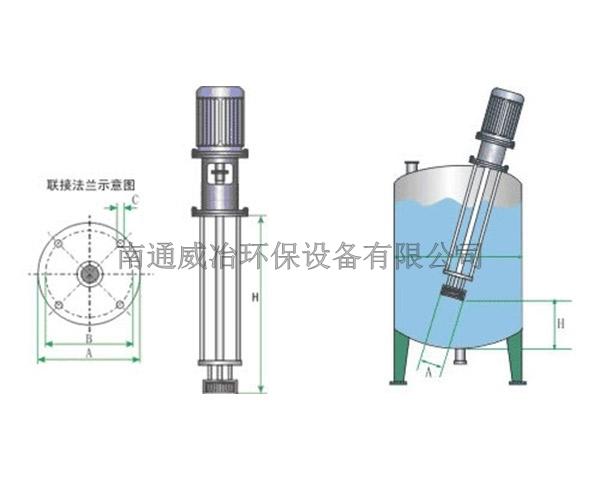 江苏机械密封式高剪切乳化机